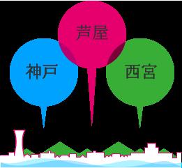 芦屋、西宮(夙川・苦楽園)、神戸(六甲・御影)を中心に住まいの設計、店舗設計、リノベーショ ン、不動産にまつわる業務を行っております。上記エリア外でも、柔軟に対応いたします